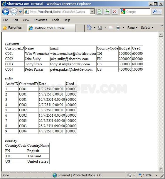 VB NET & System Data OleDb - DataSet() | ShotDev Com