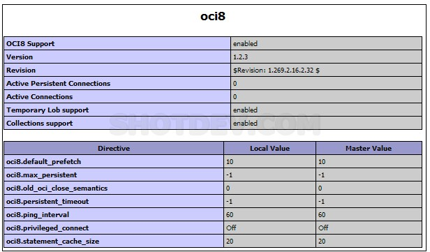 PHP & Oracle (oci8) Config OCI8 Support For PHP